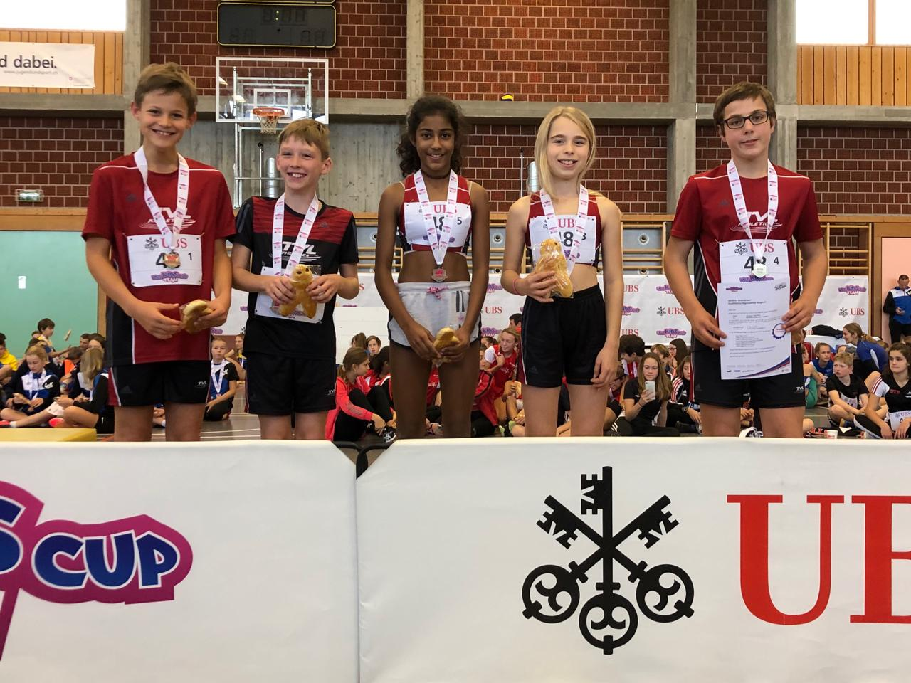 Bericht – UBS Kids Cup Team 19/20 Herzogenbuchsee